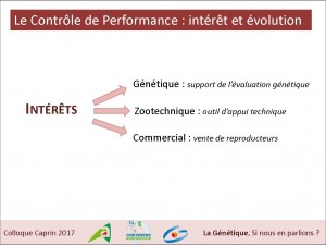Le contrôle de performance