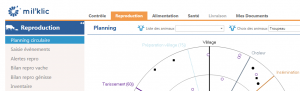 Mil'Klic planning circulaire