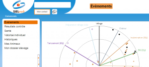 Sielweb Planning circulaire